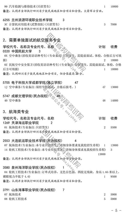 2018四川高考专科提前批录取院校未完成计划征集志愿通知