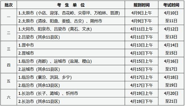 2019年山西高考体育专业考试时间