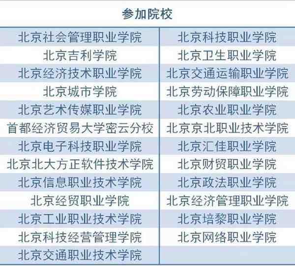 2019年北京高职自主招生咨询会时间:16-17日集中举行