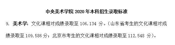 中央美术学院2020年本科招生录取标准.jpg